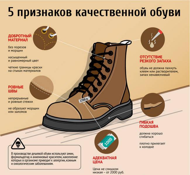 Как правильно выбрать обувь Полезные советы