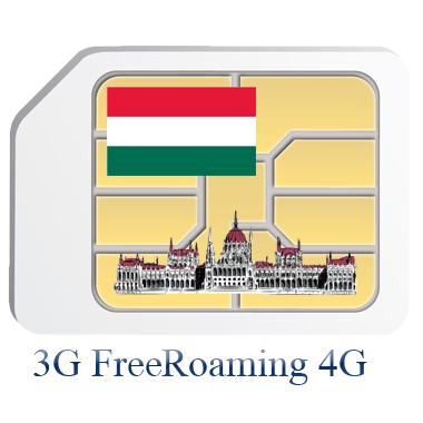 Как сэкономить при поездке в Венгрию Отдых